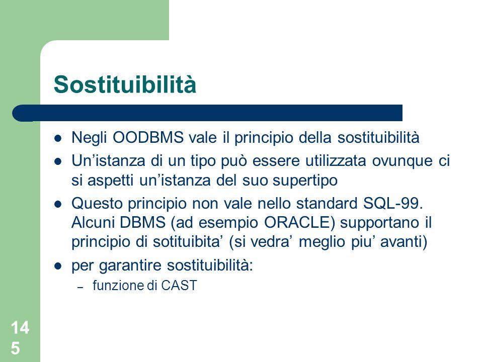145 Sostituibilità Negli OODBMS vale il principio della sostituibilità Un'istanza di un tipo può essere utilizzata ovunque ci si aspetti un'istanza del suo supertipo Questo principio non vale nello standard SQL-99.