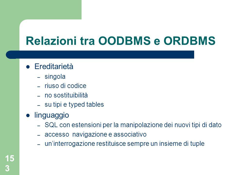 153 Relazioni tra OODBMS e ORDBMS Ereditarietà – singola – riuso di codice – no sostituibilità – su tipi e typed tables linguaggio – SQL con estensioni per la manipolazione dei nuovi tipi di dato – accesso navigazione e associativo – un'interrogazione restituisce sempre un insieme di tuple