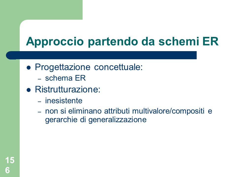 156 Approccio partendo da schemi ER Progettazione concettuale: – schema ER Ristrutturazione: – inesistente – non si eliminano attributi multivalore/compositi e gerarchie di generalizzazione