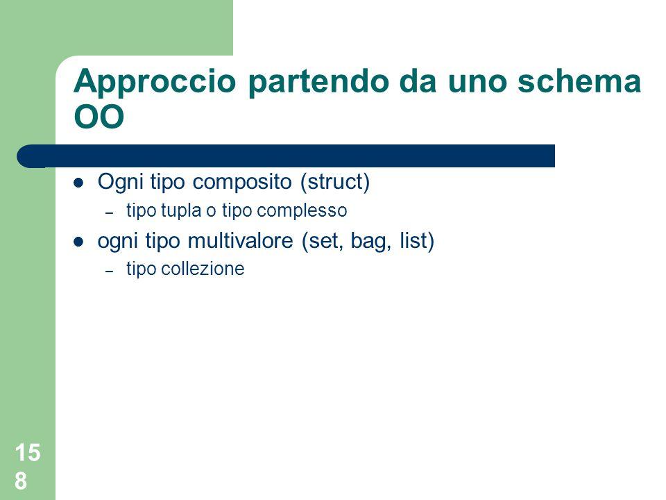 158 Approccio partendo da uno schema OO Ogni tipo composito (struct) – tipo tupla o tipo complesso ogni tipo multivalore (set, bag, list) – tipo colle