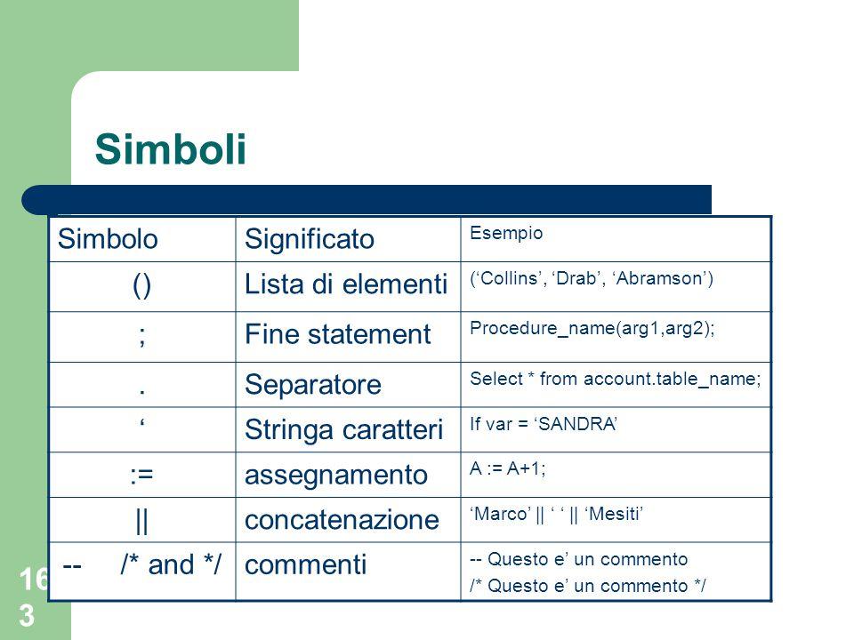 163 Simboli SimboloSignificato Esempio ()Lista di elementi ('Collins', 'Drab', 'Abramson') ;Fine statement Procedure_name(arg1,arg2);.Separatore Select * from account.table_name; 'Stringa caratteri If var = 'SANDRA' :=assegnamento A := A+1; ||concatenazione 'Marco' || ' ' || 'Mesiti' -- /* and */commenti -- Questo e' un commento /* Questo e' un commento */