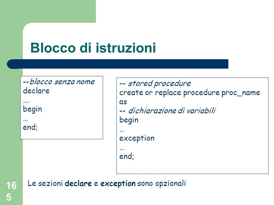 165 Blocco di istruzioni --blocco senza nome declare …. begin … end; -- stored procedure create or replace procedure proc_name as -- dichiarazione di