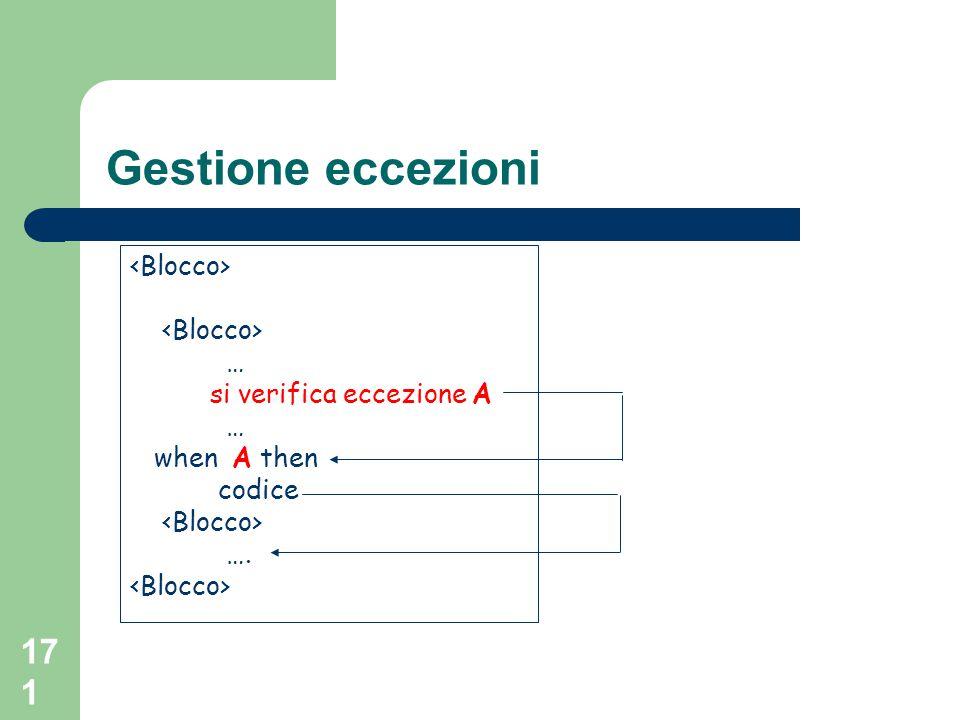171 Gestione eccezioni … si verifica eccezione A … when A then codice ….