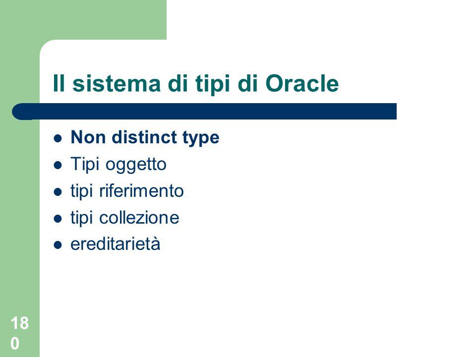 180 Il sistema di tipi di Oracle Non distinct type Tipi oggetto tipi riferimento tipi collezione ereditarietà