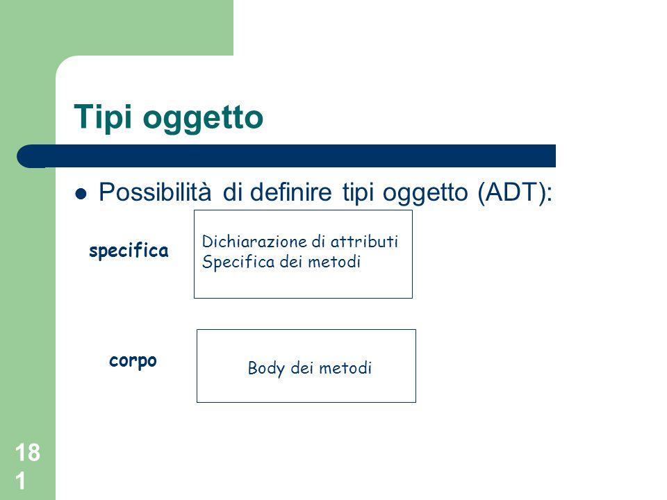 181 Tipi oggetto Possibilità di definire tipi oggetto (ADT): specifica Dichiarazione di attributi Specifica dei metodi corpo Body dei metodi