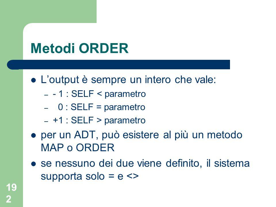 192 Metodi ORDER L'output è sempre un intero che vale: – - 1 : SELF < parametro – 0 : SELF = parametro – +1 : SELF > parametro per un ADT, può esistere al più un metodo MAP o ORDER se nessuno dei due viene definito, il sistema supporta solo = e <>