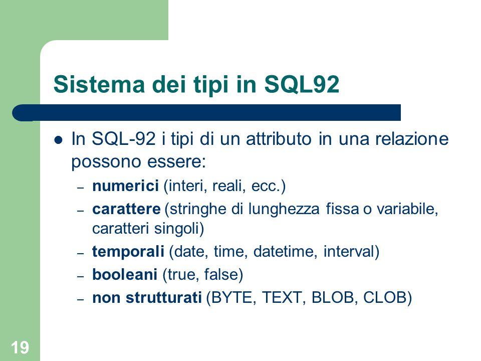19 Sistema dei tipi in SQL92 In SQL-92 i tipi di un attributo in una relazione possono essere: – numerici (interi, reali, ecc.) – carattere (stringhe