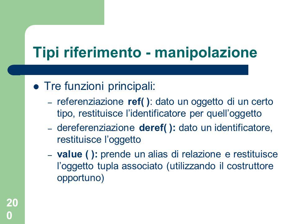 200 Tipi riferimento - manipolazione Tre funzioni principali: – referenziazione ref( ): dato un oggetto di un certo tipo, restituisce l'identificatore