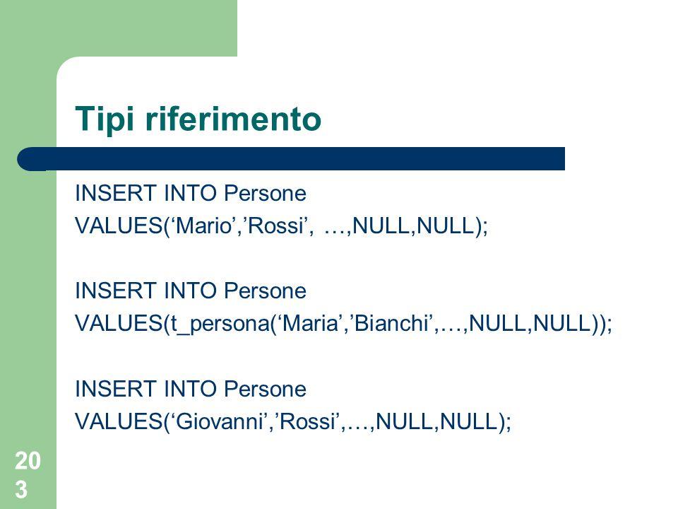 203 Tipi riferimento INSERT INTO Persone VALUES('Mario','Rossi', …,NULL,NULL); INSERT INTO Persone VALUES(t_persona('Maria','Bianchi',…,NULL,NULL)); INSERT INTO Persone VALUES('Giovanni','Rossi',…,NULL,NULL);