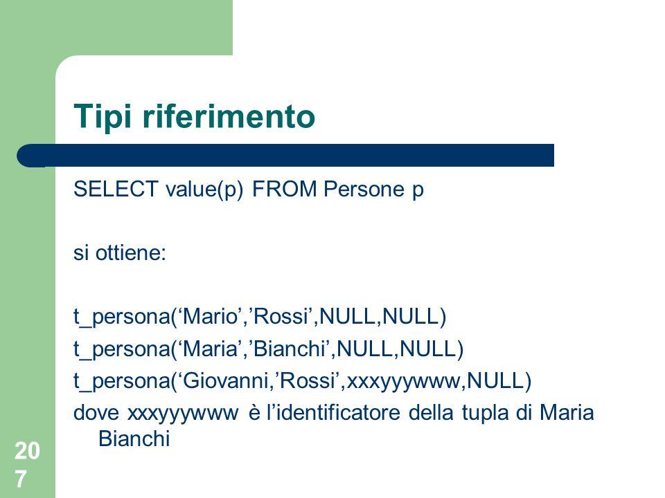 207 Tipi riferimento SELECT value(p) FROM Persone p si ottiene: t_persona('Mario','Rossi',NULL,NULL) t_persona('Maria','Bianchi',NULL,NULL) t_persona('Giovanni,'Rossi',xxxyyywww,NULL) dove xxxyyywww è l'identificatore della tupla di Maria Bianchi