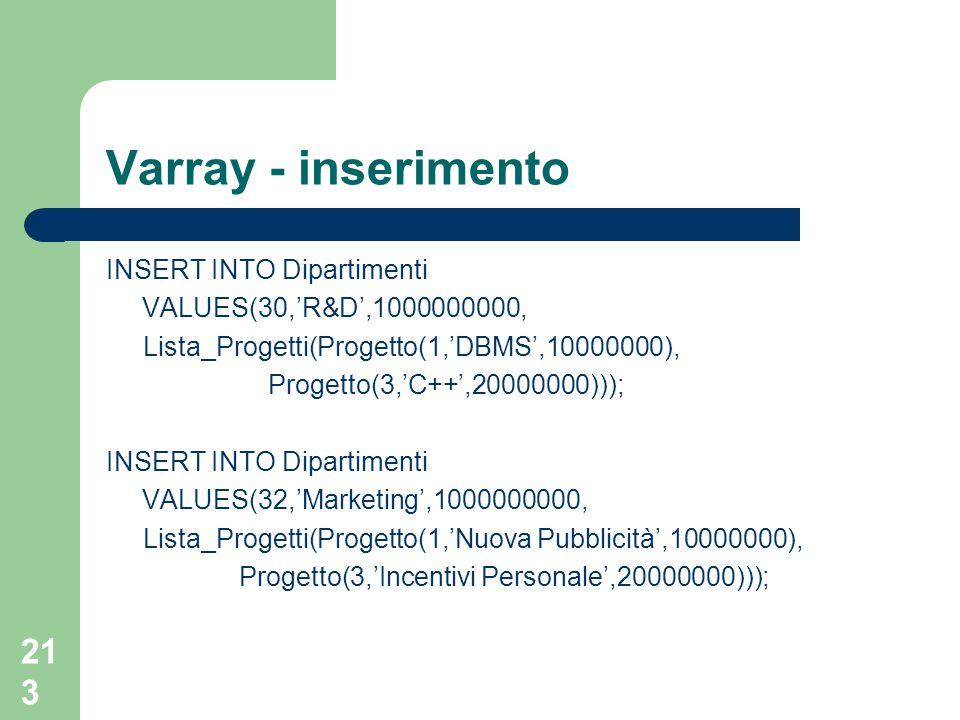 213 Varray - inserimento INSERT INTO Dipartimenti VALUES(30,'R&D',1000000000, Lista_Progetti(Progetto(1,'DBMS',10000000), Progetto(3,'C++',20000000))); INSERT INTO Dipartimenti VALUES(32,'Marketing',1000000000, Lista_Progetti(Progetto(1,'Nuova Pubblicità',10000000), Progetto(3,'Incentivi Personale',20000000)));