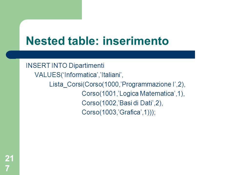 217 Nested table: inserimento INSERT INTO Dipartimenti VALUES('Informatica','Italiani', Lista_Corsi(Corso(1000,'Programmazione I',2), Corso(1001,'Logica Matematica',1), Corso(1002,'Basi di Dati',2), Corso(1003,'Grafica',1)));