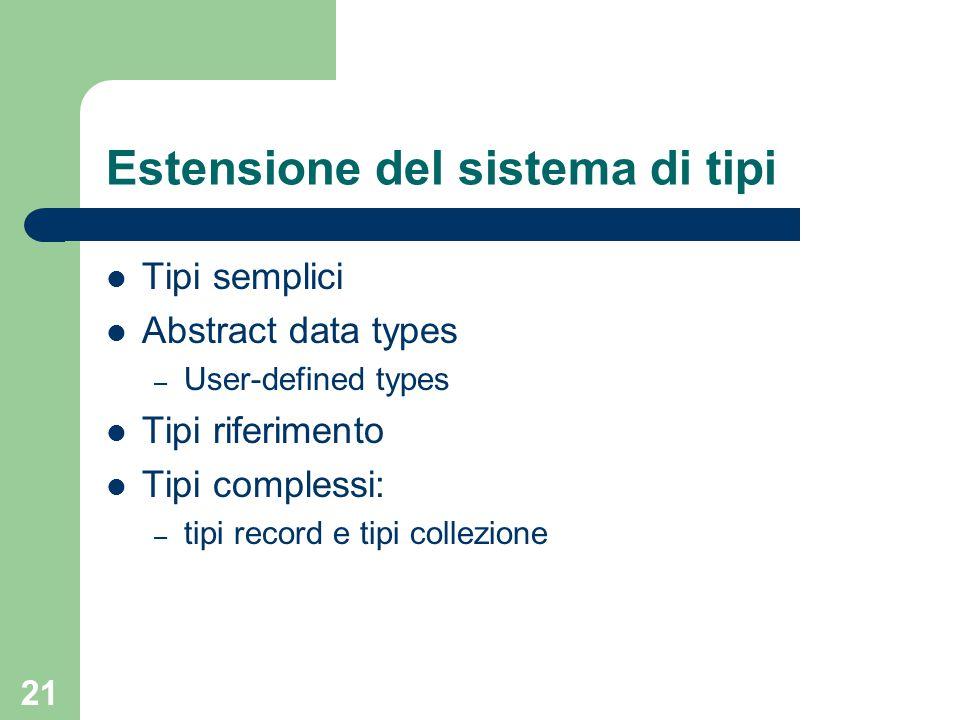21 Estensione del sistema di tipi Tipi semplici Abstract data types – User-defined types Tipi riferimento Tipi complessi: – tipi record e tipi collezi