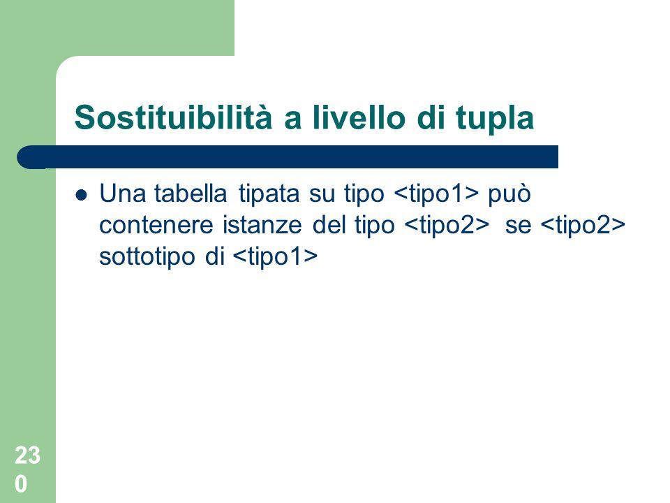 230 Sostituibilità a livello di tupla Una tabella tipata su tipo può contenere istanze del tipo se sottotipo di