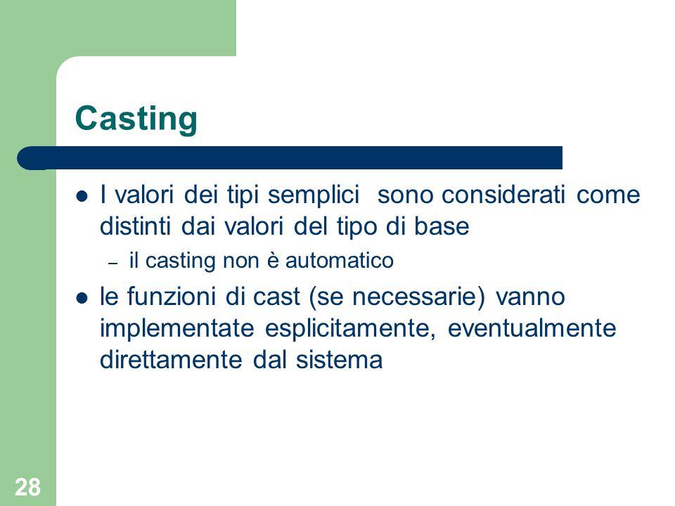 28 Casting I valori dei tipi semplici sono considerati come distinti dai valori del tipo di base – il casting non è automatico le funzioni di cast (se necessarie) vanno implementate esplicitamente, eventualmente direttamente dal sistema