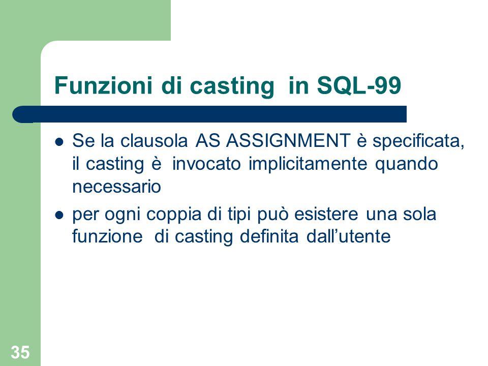 35 Se la clausola AS ASSIGNMENT è specificata, il casting è invocato implicitamente quando necessario per ogni coppia di tipi può esistere una sola funzione di casting definita dall'utente Funzioni di casting in SQL-99