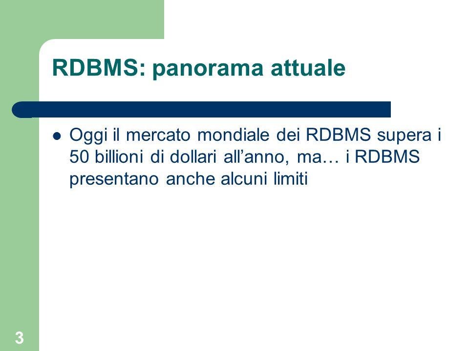 3 RDBMS: panorama attuale Oggi il mercato mondiale dei RDBMS supera i 50 billioni di dollari all'anno, ma… i RDBMS presentano anche alcuni limiti