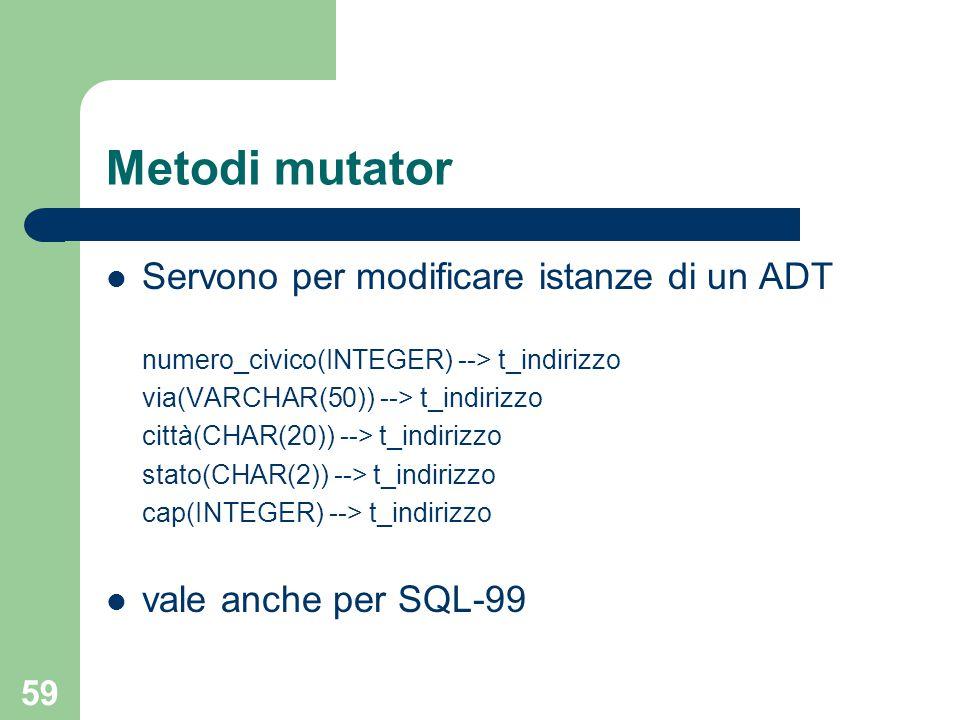 59 Metodi mutator Servono per modificare istanze di un ADT numero_civico(INTEGER) --> t_indirizzo via(VARCHAR(50)) --> t_indirizzo città(CHAR(20)) --> t_indirizzo stato(CHAR(2)) --> t_indirizzo cap(INTEGER) --> t_indirizzo vale anche per SQL-99