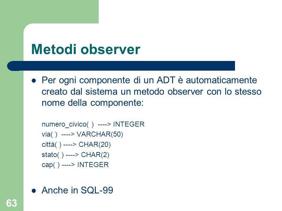 63 Metodi observer Per ogni componente di un ADT è automaticamente creato dal sistema un metodo observer con lo stesso nome della componente: numero_civico( ) ----> INTEGER via( ) ----> VARCHAR(50) città( ) ----> CHAR(20) stato( ) ----> CHAR(2) cap( ) ----> INTEGER Anche in SQL-99