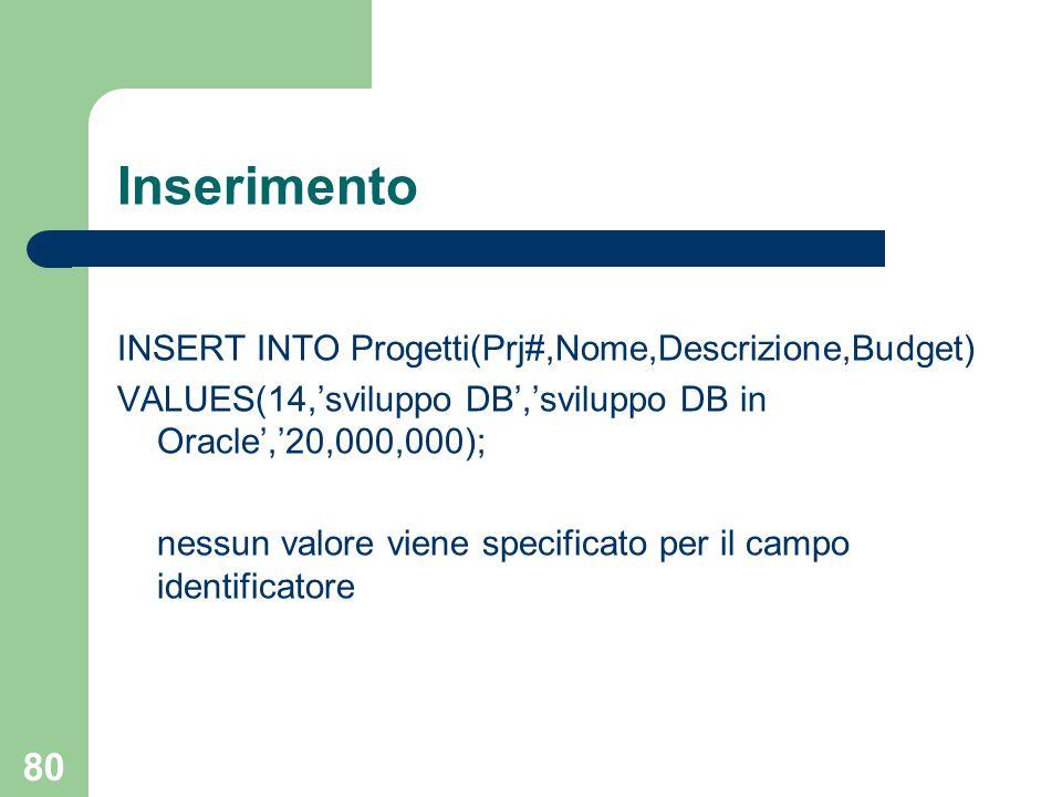 80 Inserimento INSERT INTO Progetti(Prj#,Nome,Descrizione,Budget) VALUES(14,'sviluppo DB','sviluppo DB in Oracle','20,000,000); nessun valore viene sp