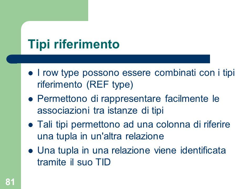 81 Tipi riferimento I row type possono essere combinati con i tipi riferimento (REF type) Permettono di rappresentare facilmente le associazioni tra istanze di tipi Tali tipi permettono ad una colonna di riferire una tupla in un altra relazione Una tupla in una relazione viene identificata tramite il suo TID