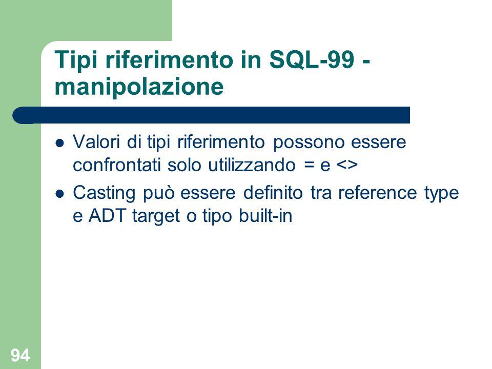 94 Tipi riferimento in SQL-99 - manipolazione Valori di tipi riferimento possono essere confrontati solo utilizzando = e <> Casting può essere definit