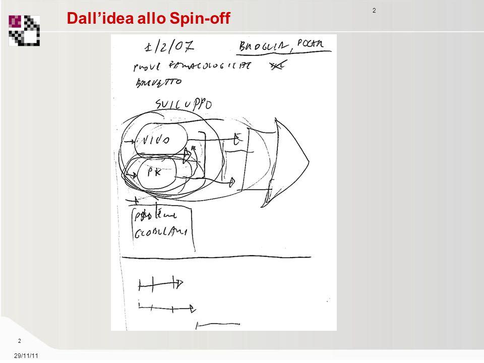 29/11/11 2 2 Dall'idea allo Spin-off