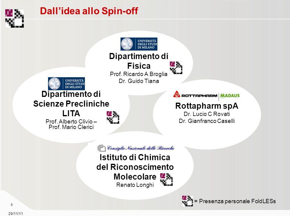 29/11/11 7 Dall'idea allo Spin-off Aptuit, VR, (I) Scotland (UK), CRO for development Dip.