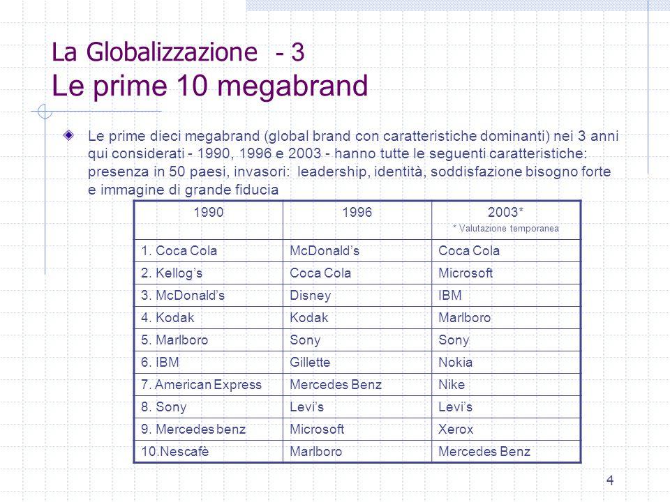 4 La Globalizzazione - 3 Le prime 10 megabrand Le prime dieci megabrand (global brand con caratteristiche dominanti) nei 3 anni qui considerati - 1990, 1996 e 2003 - hanno tutte le seguenti caratteristiche: presenza in 50 paesi, invasori: leadership, identità, soddisfazione bisogno forte e immagine di grande fiducia 199019962003* * Valutazione temporanea 1.