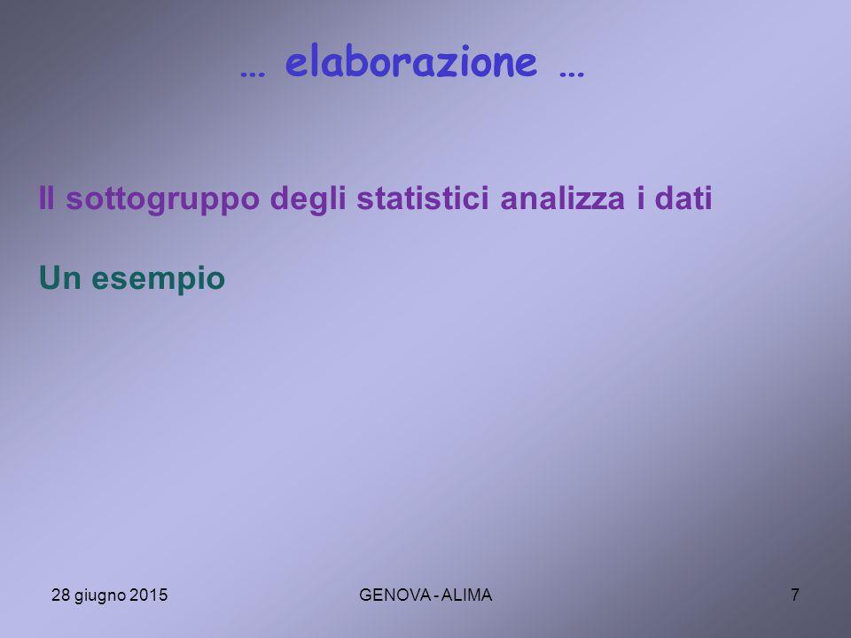 38 L'analisi delle opzioni: esempio di confronto MATEMATICA V PRIMARIA ITALIA Ambito di valutazione Domanda OPZIONI No ris.