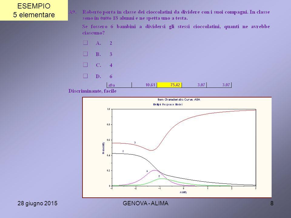 19 I dati elaborati si riferiscono al campione, quindi la media indicata (campionaria) fornisce una stima del valore della media della popolazione e ad essa va associato la variabilità (intervallo).