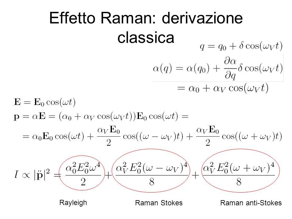 Effetto Raman: derivazione quantistica Approssimazione adiabatica Regola d'oro di Fermi