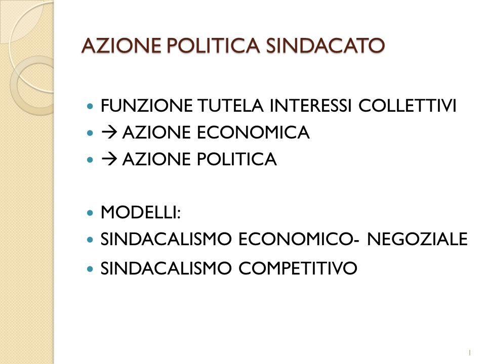 AZIONE POLITICA SINDACATO FUNZIONE TUTELA INTERESSI COLLETTIVI  AZIONE ECONOMICA  AZIONE POLITICA MODELLI: SINDACALISMO ECONOMICO- NEGOZIALE SINDACALISMO COMPETITIVO 1