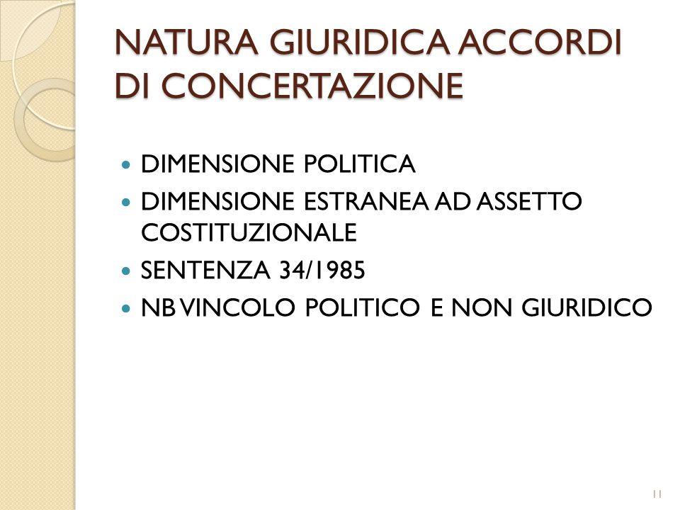 NATURA GIURIDICA ACCORDI DI CONCERTAZIONE DIMENSIONE POLITICA DIMENSIONE ESTRANEA AD ASSETTO COSTITUZIONALE SENTENZA 34/1985 NB VINCOLO POLITICO E NON