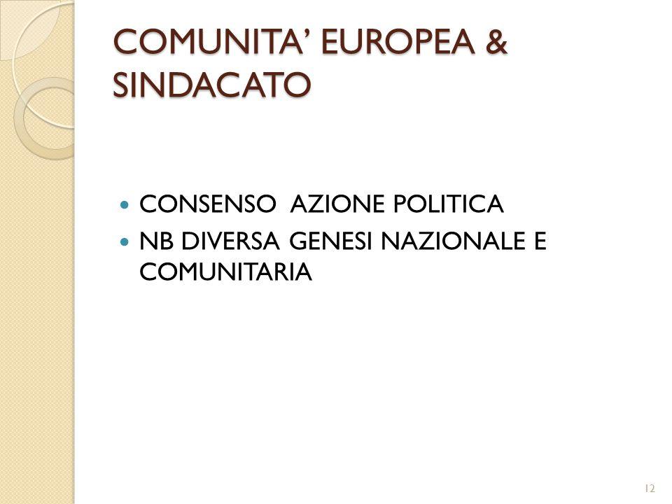 COMUNITA' EUROPEA & SINDACATO CONSENSO AZIONE POLITICA NB DIVERSA GENESI NAZIONALE E COMUNITARIA 12