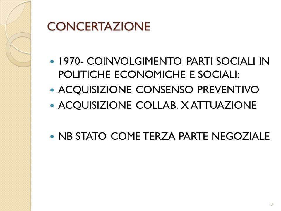CONCERTAZIONE 1970- COINVOLGIMENTO PARTI SOCIALI IN POLITICHE ECONOMICHE E SOCIALI: ACQUISIZIONE CONSENSO PREVENTIVO ACQUISIZIONE COLLAB. X ATTUAZIONE