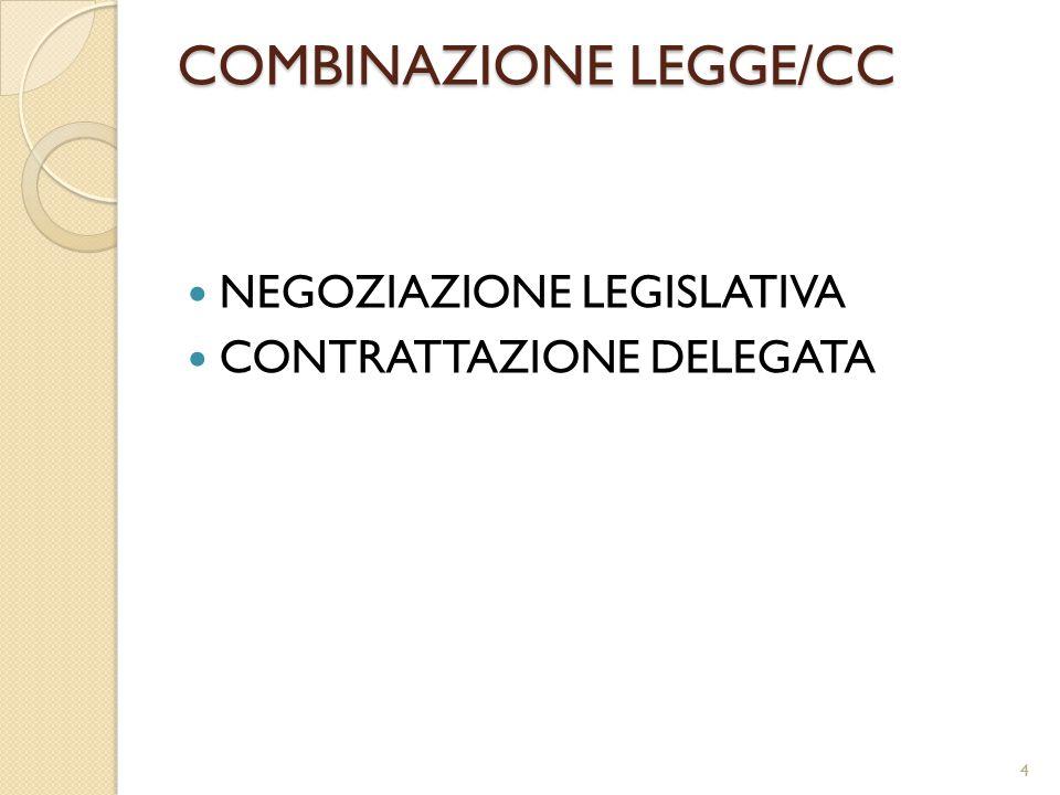 COMBINAZIONE LEGGE/CC NEGOZIAZIONE LEGISLATIVA CONTRATTAZIONE DELEGATA 4