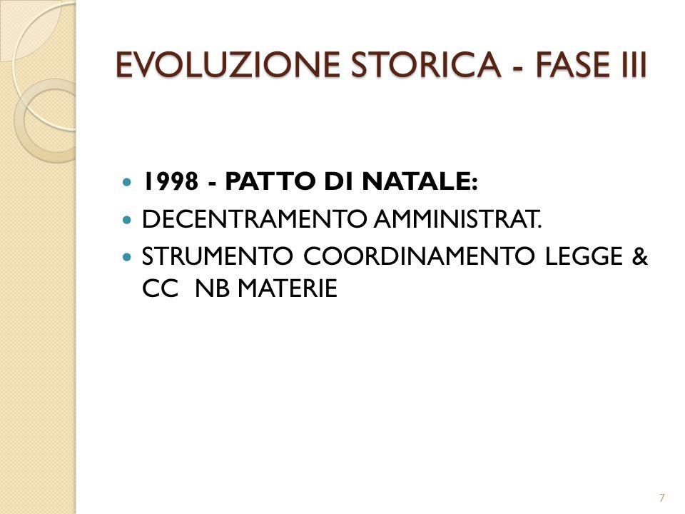 EVOLUZIONE STORICA - FASE III 1998 - PATTO DI NATALE: DECENTRAMENTO AMMINISTRAT. STRUMENTO COORDINAMENTO LEGGE & CC NB MATERIE 7