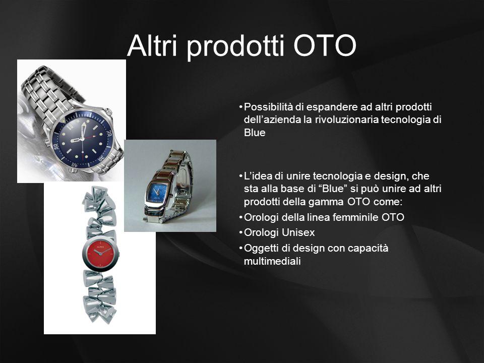 Altri prodotti OTO Possibilità di espandere ad altri prodotti dell'azienda la rivoluzionaria tecnologia di Blue L'idea di unire tecnologia e design, che sta alla base di Blue si può unire ad altri prodotti della gamma OTO come: Orologi della linea femminile OTO Orologi Unisex Oggetti di design con capacità multimediali