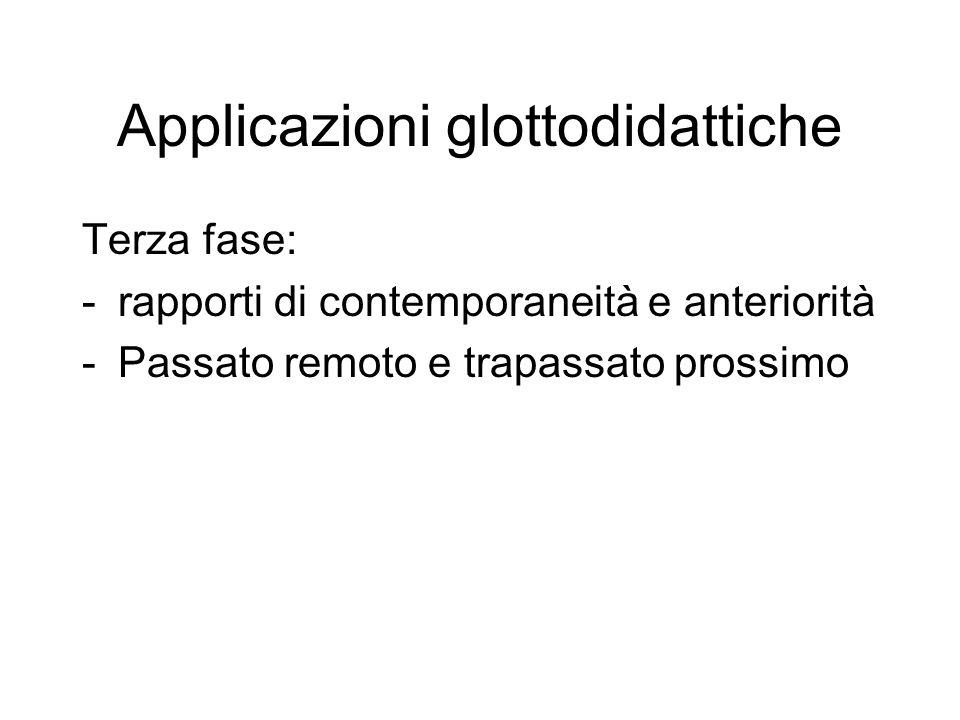 Applicazioni glottodidattiche Terza fase: -rapporti di contemporaneità e anteriorità -Passato remoto e trapassato prossimo