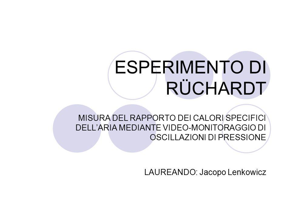 ESPERIMENTO DI RÜCHARDT MISURA DEL RAPPORTO DEI CALORI SPECIFICI DELL'ARIA MEDIANTE VIDEO-MONITORAGGIO DI OSCILLAZIONI DI PRESSIONE LAUREANDO: Jacopo