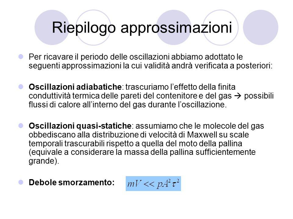Riepilogo approssimazioni Per ricavare il periodo delle oscillazioni abbiamo adottato le seguenti approssimazioni la cui validità andrà verificata a p