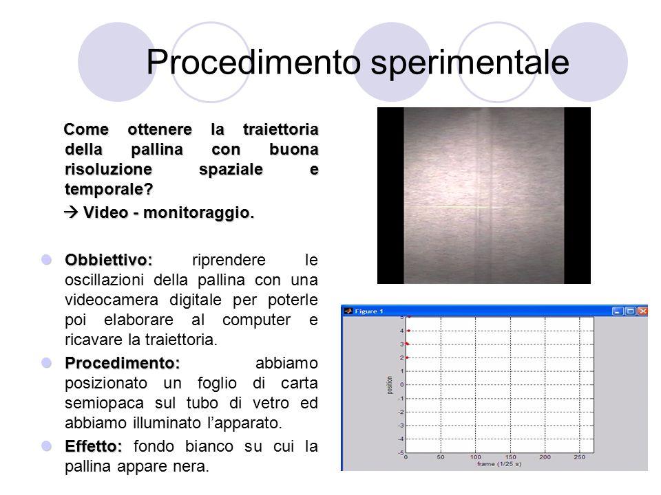 Procedimento sperimentale Come ottenere la traiettoria della pallina con buona risoluzione spaziale e temporale? Come ottenere la traiettoria della pa