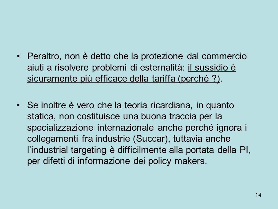 14 Peraltro, non è detto che la protezione dal commercio aiuti a risolvere problemi di esternalità: il sussidio è sicuramente più efficace della tarif
