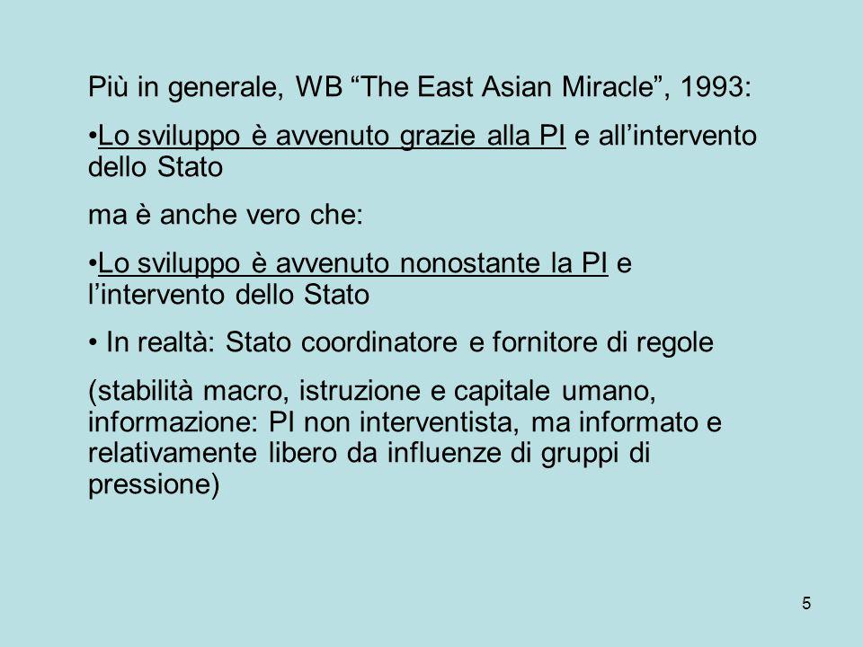 """5 Più in generale, WB """"The East Asian Miracle"""", 1993: Lo sviluppo è avvenuto grazie alla PI e all'intervento dello Stato ma è anche vero che: Lo svilu"""