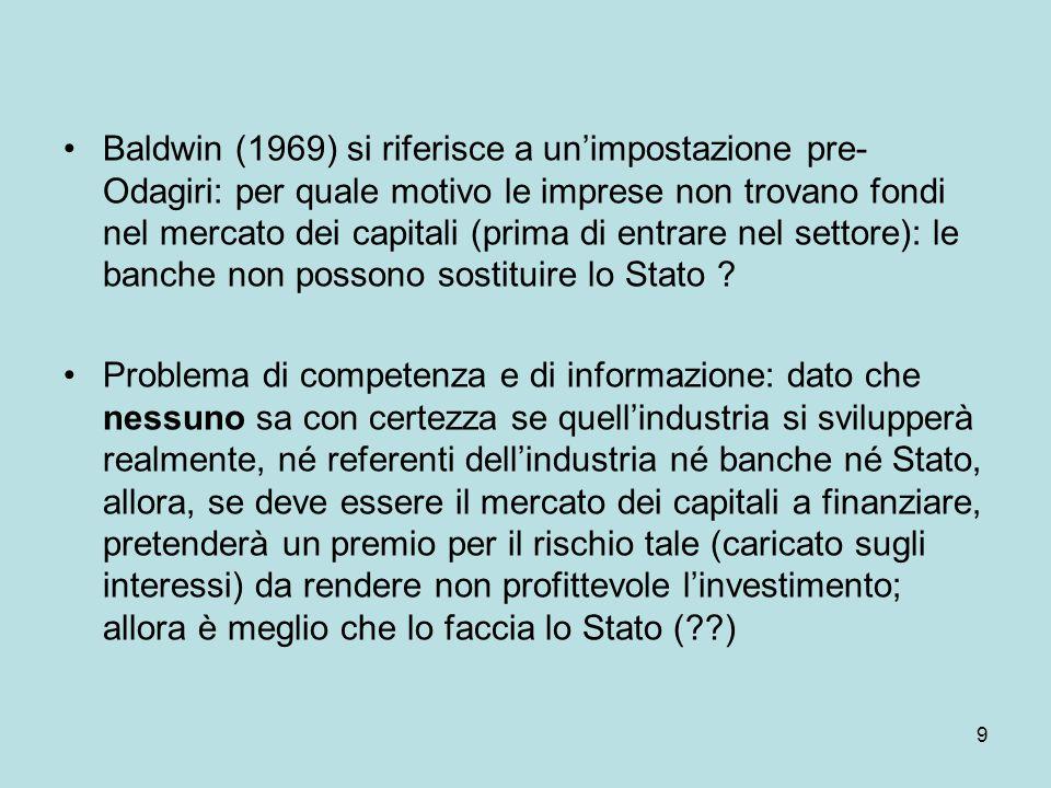 9 Baldwin (1969) si riferisce a un'impostazione pre- Odagiri: per quale motivo le imprese non trovano fondi nel mercato dei capitali (prima di entrare