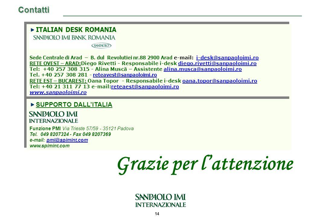 14 Contatti ITALIAN DESK ROMANIA Sede Centrale di Arad – B.