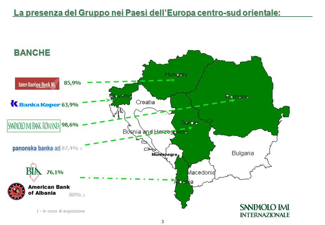 3 0% American Bank of Albania La presenza del Gruppo nei Paesi dell'Europa centro-sud orientale: BANCHE 85,9% 63,9% 98,6% 87,4% 1 80% 1 76,1% 1 - in corso di acquisizione