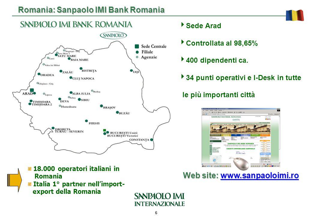 6 Romania: Sanpaolo IMI Bank Romania Web site: www.sanpaoloimi.ro www.sanpaoloimi.ro  Sede Arad  Controllata al 98,65%  400 dipendenti ca.