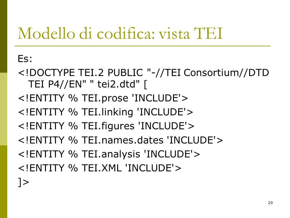 29 Modello di codifica: vista TEI Es: <!DOCTYPE TEI.2 PUBLIC -//TEI Consortium//DTD TEI P4//EN tei2.dtd [ ]>